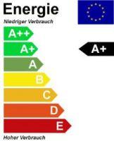 24W LED Panel Einbaustrahler Ultraslim Rund Spot 1920 Lm WARMWEISS Premium, EEK A+